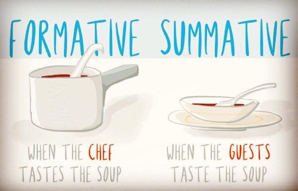summative or formative assessment